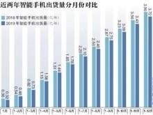 手机出货量连续三年下滑 5G成手机厂商们的救星?