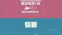 最新!国际客运航班有调整,一图读懂航班奖励和熔断措施↘