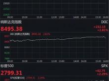 美股集体收高道指涨超450点 美油期货上扬19%