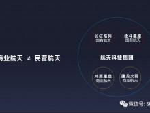马斯克的SpaceX逆袭成功!中国能否拥有自己的SpaceX?